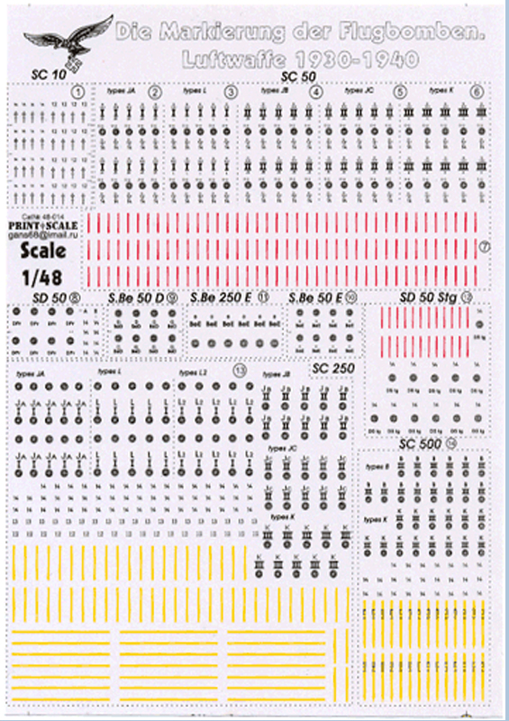 Print Scale 1.48 Marking and technical inscriptions Luftwaffe bombs / 48-014 /