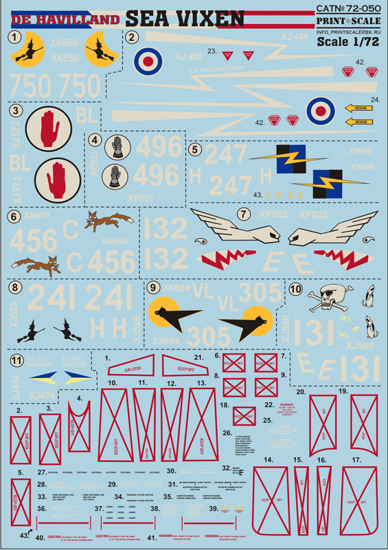 Print Scale 1/72 De Havilland Sea Vixen / 72-050 /