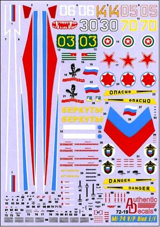 "Authentic Decals 1/72 Mi-24 V/P Hind E/F ""Ossetia War"" # 72-19"