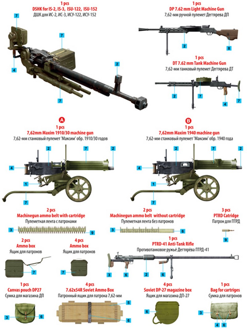 MiniArt 1/35 Soviet Machineguns and Equipment # 35255